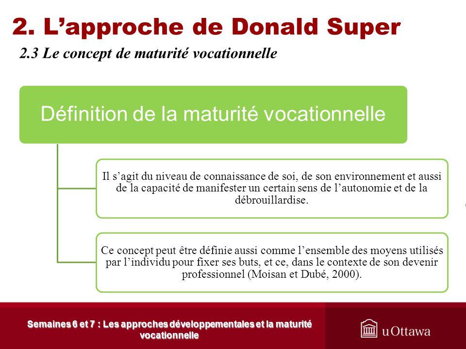 . 2. Lapproche de Donald Super 2.2 Le concept de soi 2.2.1 Actualisation du concept de soi Semaines 6 et 7 : Les approches développementales et la mat