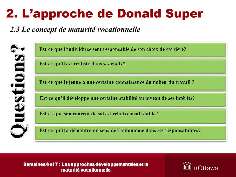 2. Lapproche de Donald Super 2.3 Le concept de maturité vocationnelle Semaines 6 et 7 : Les approches développementales et la maturité vocationnelle M