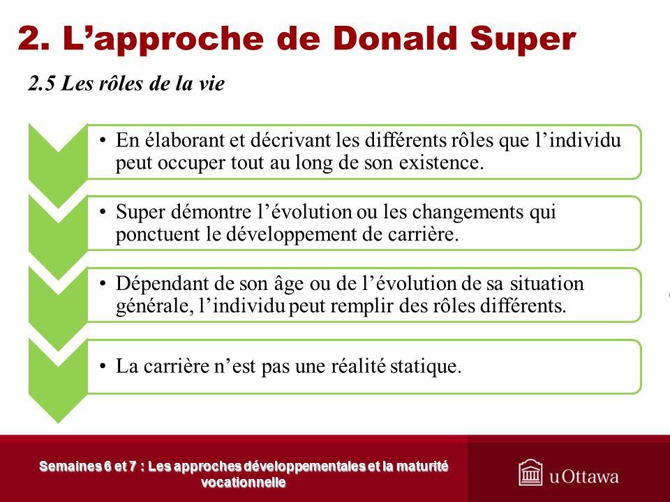 2. Lapproche de Donald Super 2.4 Les étapes du développement de carrière Semaines 6 et 7 : Les approches développementales et la maturité vocationnell