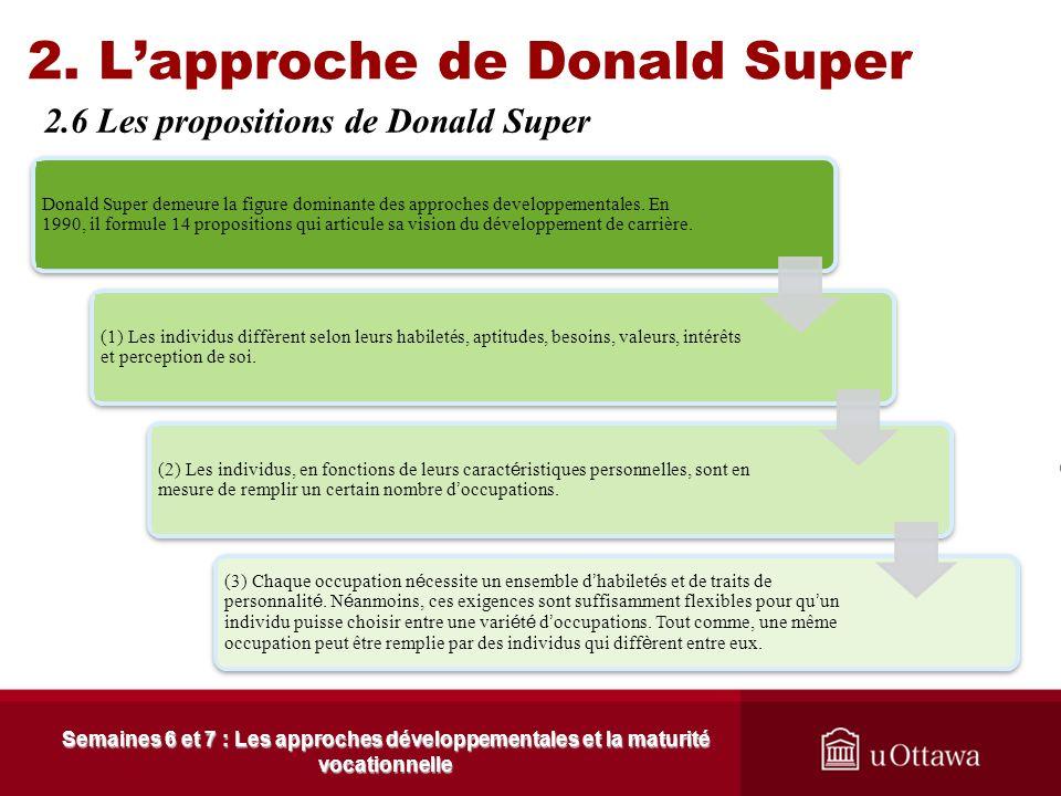 http://www.mindtools.com/pages/article/newCDV_95.htm 2. Lapproche de Donald Super 2.5 Les rôles de la vie Semaines 6 et 7 : Les approches développemen