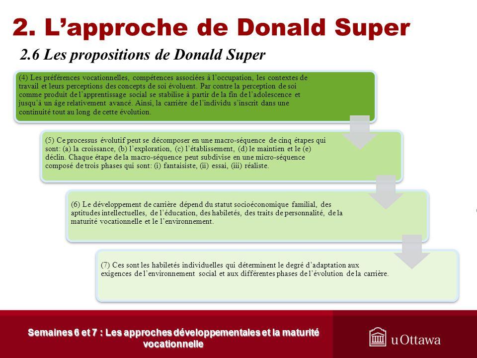 Semaines 6 et 7 : Les approches développementales et la maturité vocationnelle 2. Lapproche de Donald Super 2.6 Les propositions de Donald Super Donal