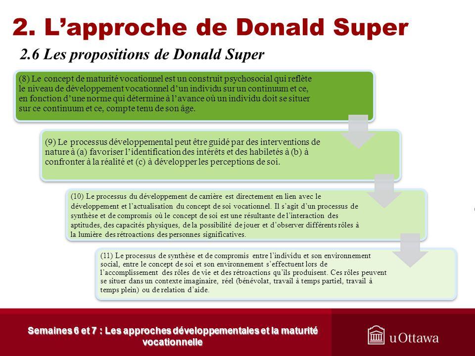 Semaines 6 et 7 : Les approches développementales et la maturité vocationnelle 2. Lapproche de Donald Super 2.6 Les propositions de Donald Super (4) L