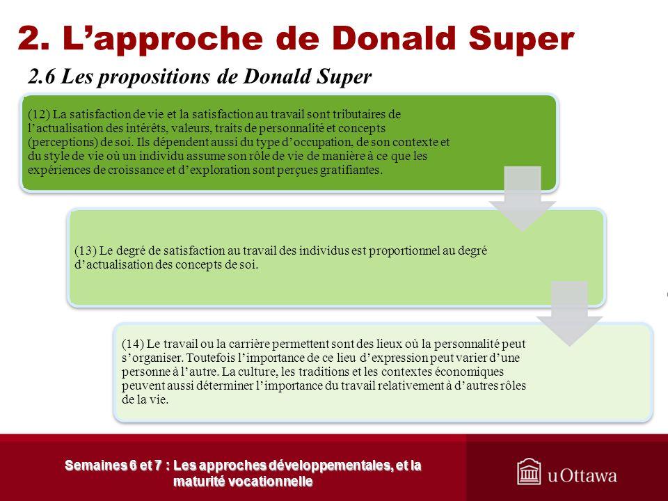 Semaines 6 et 7 : Les approches développementales et la maturité vocationnelle 2. Lapproche de Donald Super 2.6 Les propositions de Donald Super (8) L