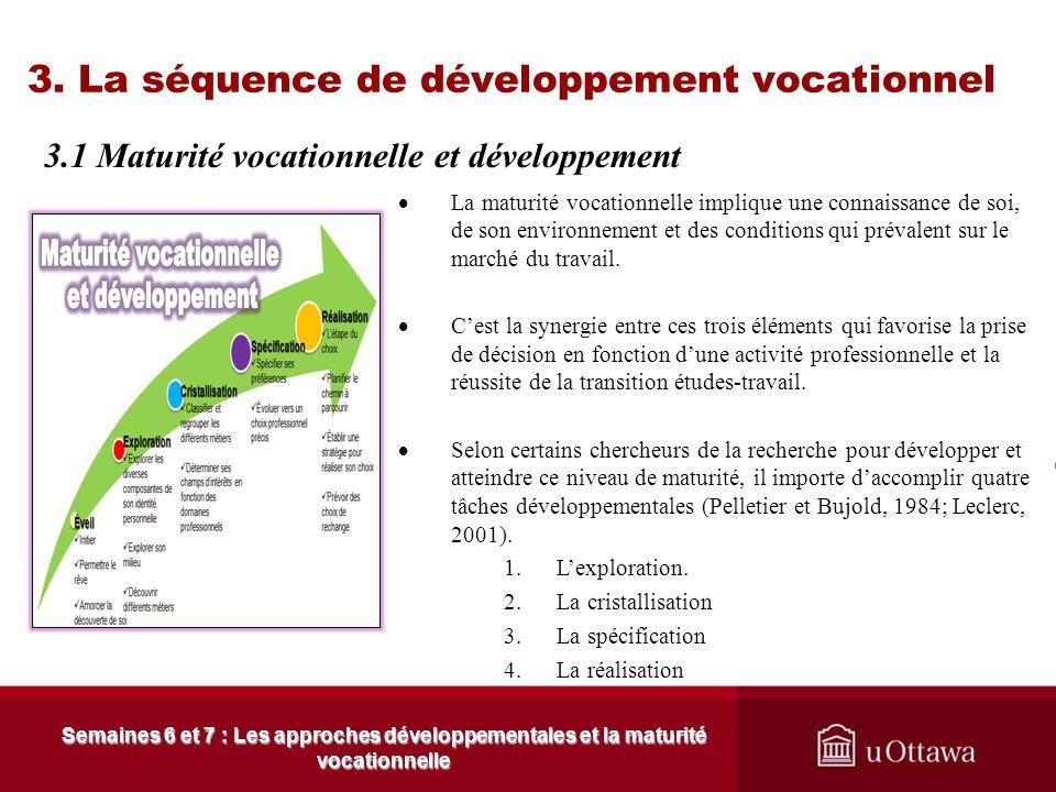 Semaines 6 et 7 : Les approches développementales, et la maturité vocationnelle 2. Lapproche de Donald Super 2.6 Les propositions de Donald Super (12)
