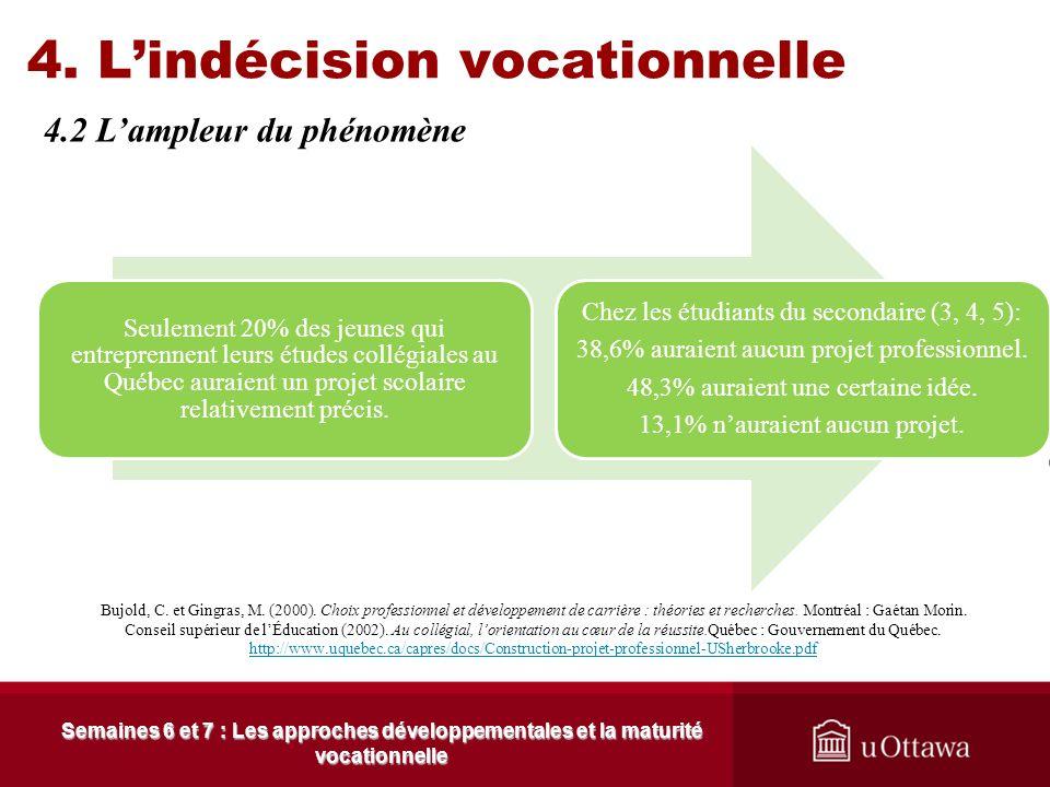 4. Lindécision vocationnelle 4.1 Définition Semaines 6 et 7 : Les approches développementales et la maturité vocationnelle Indécision: incapacité dune