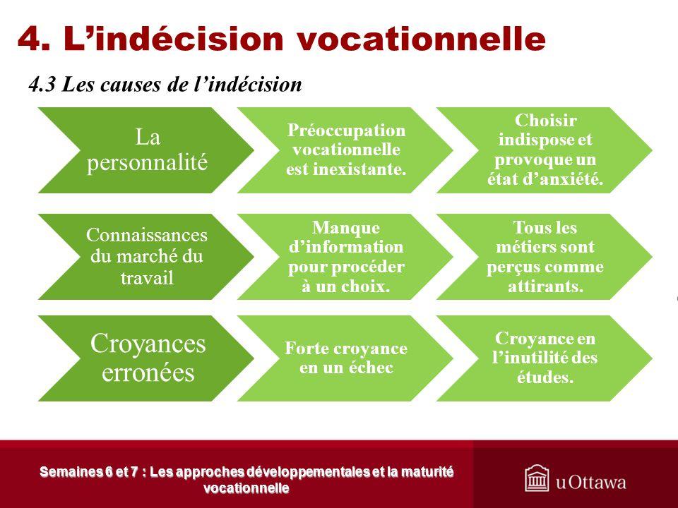 4. Lindécision vocationnelle 4.2 Lampleur du phénomène Semaines 6 et 7 : Les approches développementales et la maturité vocationnelle Bujold, C. et Gi