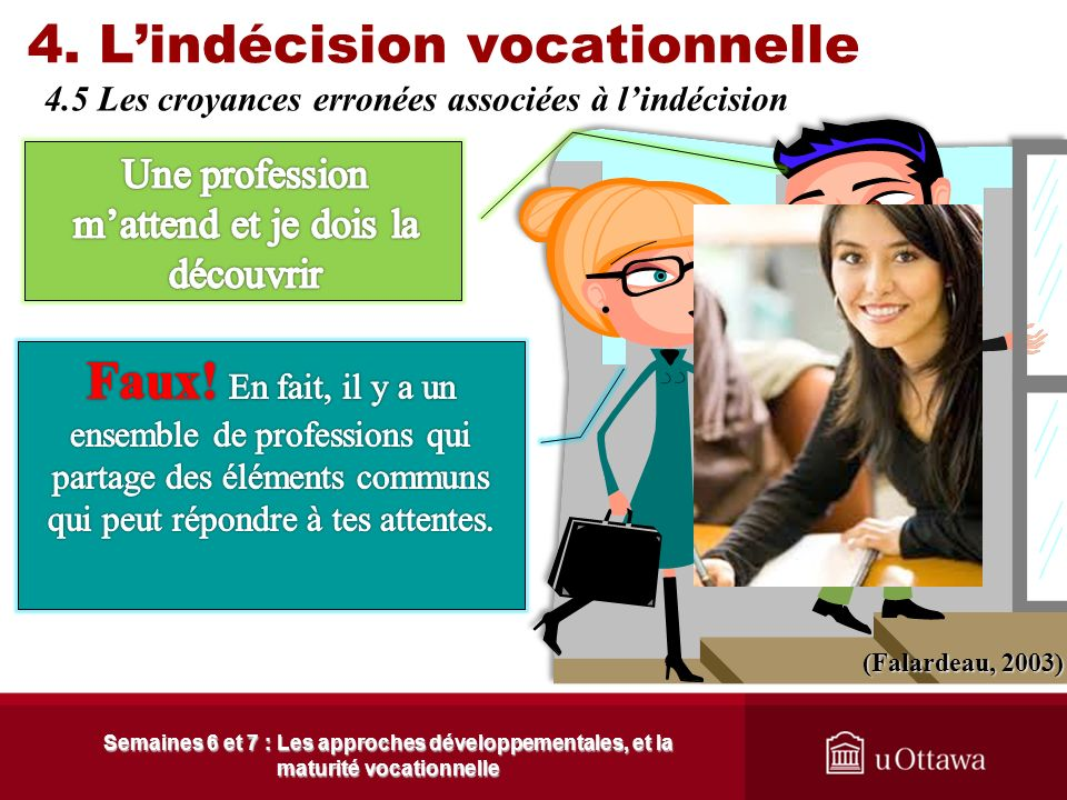 4. Lindécision vocationnelle 4.4 Problématiques sociologiques Semaines 6 et 7 : Les approches développementales et la maturité vocationnelle Il existe