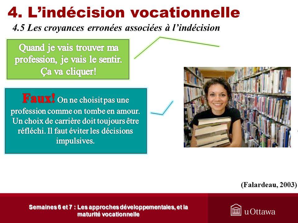 (Falardeau, 2003) 4. Lindécision vocationnelle 4.5 Les croyances erronées associées à lindécision Semaines 6 et 7 : Les approches développementales, e