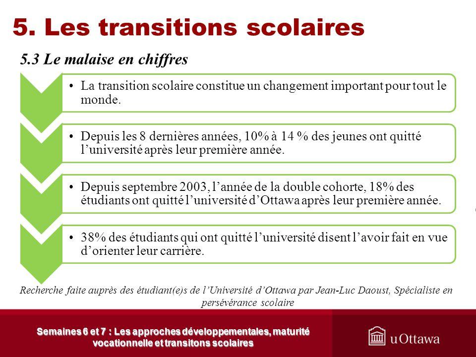 5. Les transitions scolaires Semaines 6 et 7 : Les approches développementales, maturité vocationnelle et transitons scolaires
