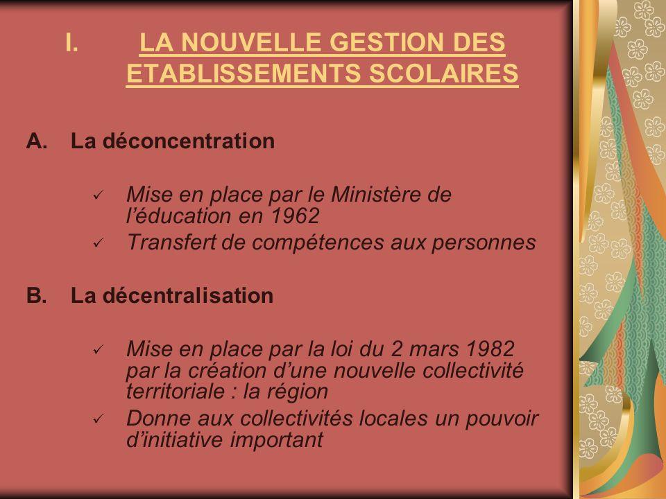 I.LA NOUVELLE GESTION DES ETABLISSEMENTS SCOLAIRES A.La déconcentration Mise en place par le Ministère de léducation en 1962 Transfert de compétences