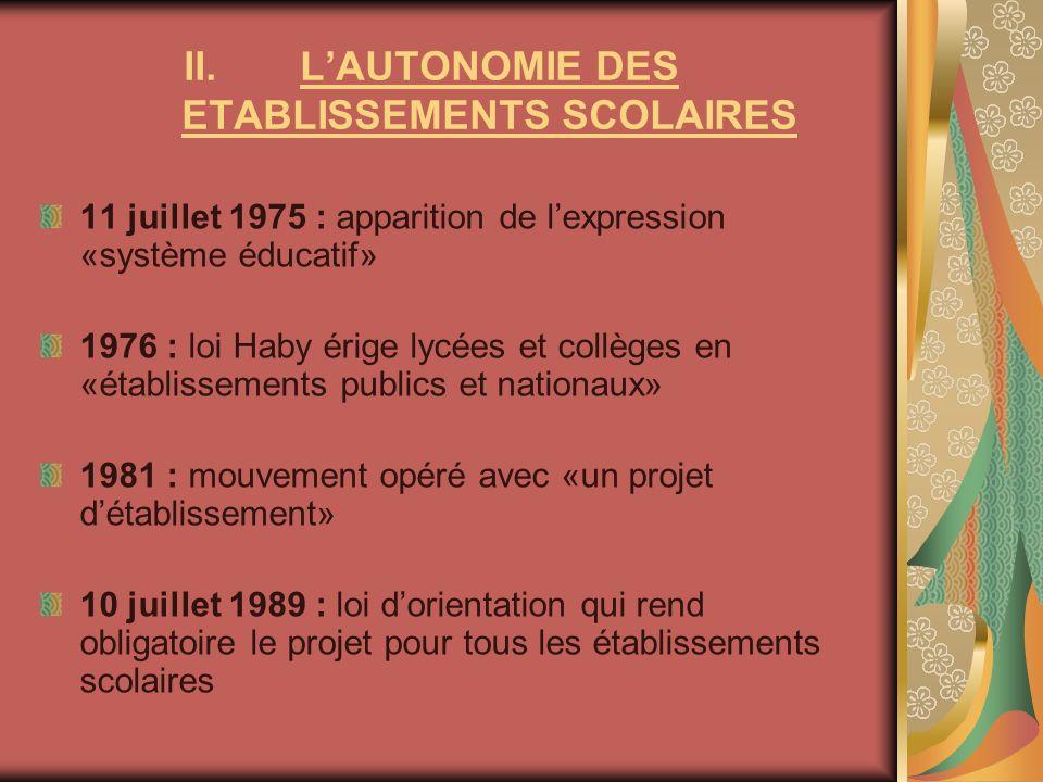 II.LAUTONOMIE DES ETABLISSEMENTS SCOLAIRES 11 juillet 1975 : apparition de lexpression «système éducatif» 1976 : loi Haby érige lycées et collèges en