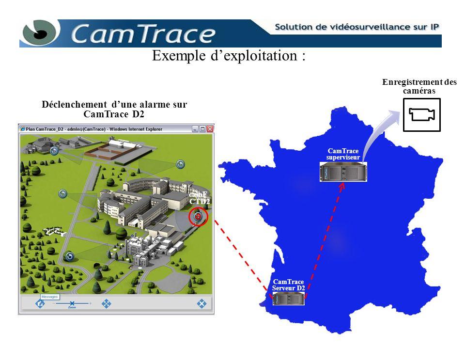 CamTrace Serveur D2 CamTrace superviseur Exemple dexploitation : Enregistrement des caméras Déclenchement dune alarme sur CamTrace D2 camF_ CTD2