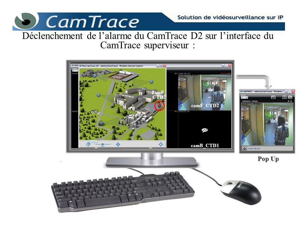 Déclenchement de lalarme du CamTrace D2 sur linterface du CamTrace superviseur : camA_CTD1 camJ_CTD3 camF_CTD2 camB_CTD1camH_CTD2 camK_CTD3 camA_CTD1
