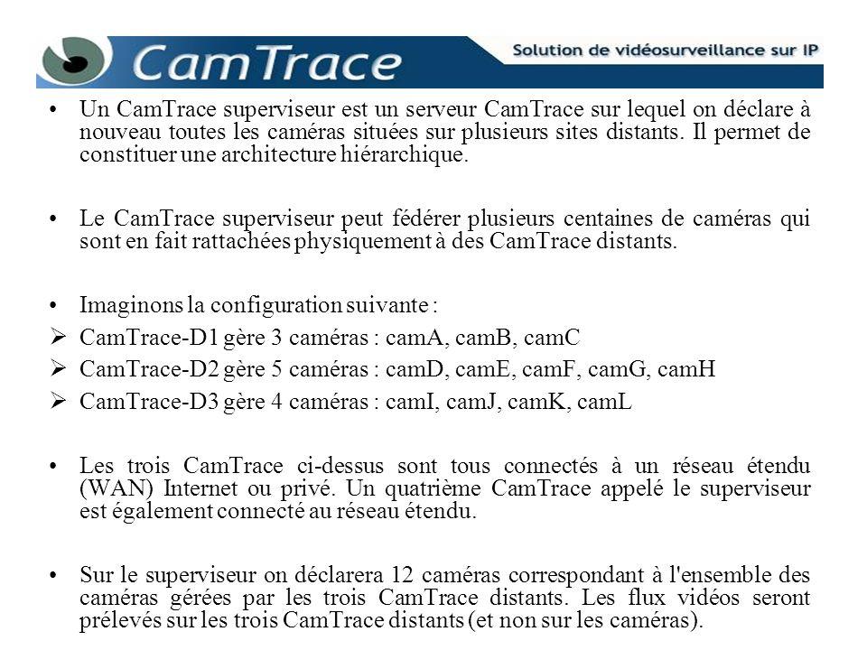 Un CamTrace superviseur est un serveur CamTrace sur lequel on déclare à nouveau toutes les caméras situées sur plusieurs sites distants. Il permet de