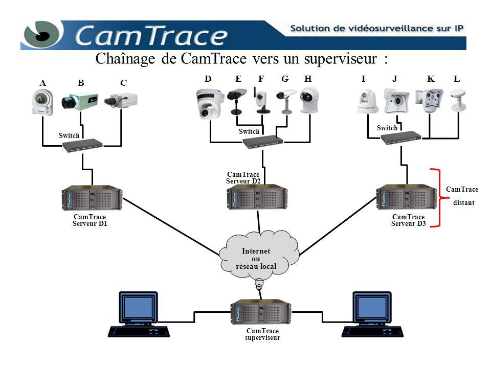 Chaînage de CamTrace vers un superviseur : CamTrace Serveur D1 Switch CamTrace Serveur D2 CamTrace Serveur D3 Internet ou réseau local CamTrace superv