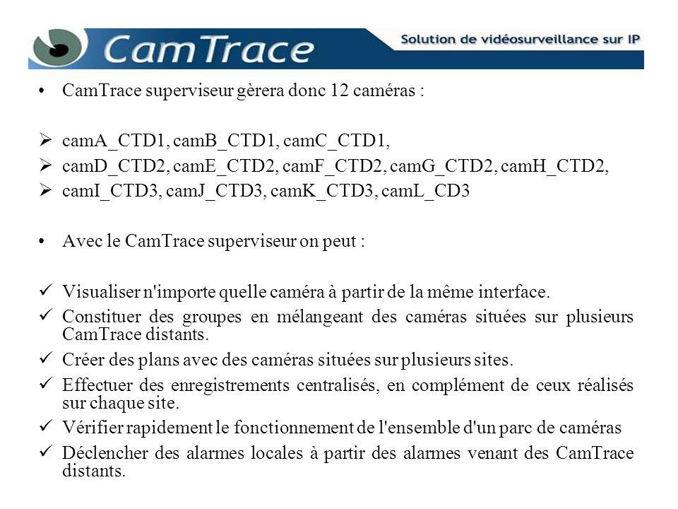 CamTrace superviseur gèrera donc 12 caméras : camA_CTD1, camB_CTD1, camC_CTD1, camD_CTD2, camE_CTD2, camF_CTD2, camG_CTD2, camH_CTD2, camI_CTD3, camJ_