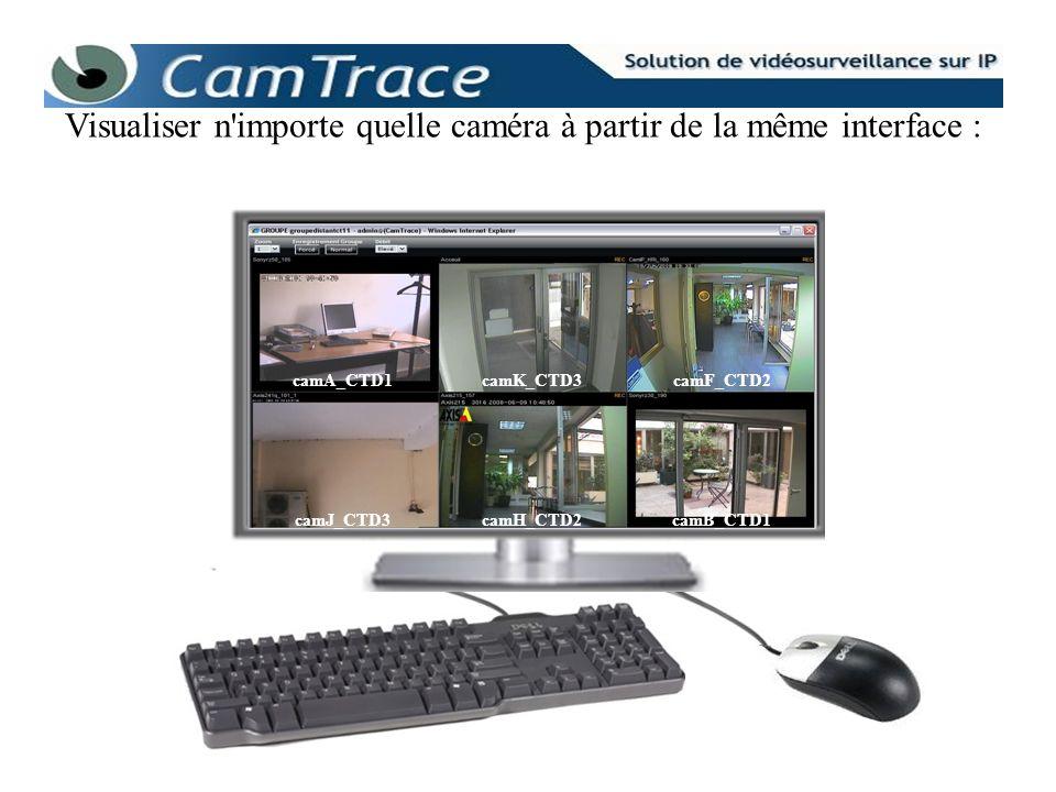 Visualiser n'importe quelle caméra à partir de la même interface : camA_CTD1 camJ_CTD3 camF_CTD2 camB_CTD1camH_CTD2 camK_CTD3