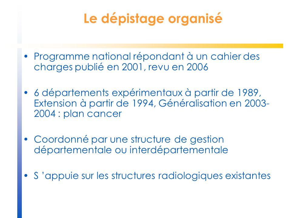 Programme national répondant à un cahier des charges publié en 2001, revu en 2006 6 départements expérimentaux à partir de 1989, Extension à partir de