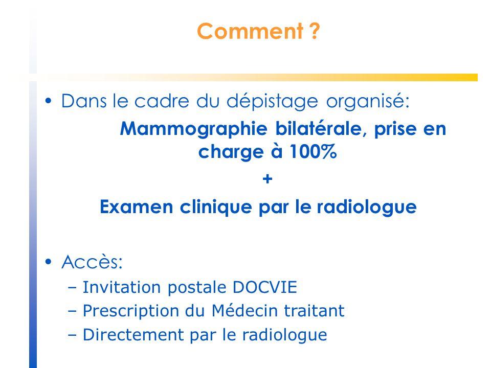 Comment ? Dans le cadre du dépistage organisé: Mammographie bilatérale, prise en charge à 100% + Examen clinique par le radiologue Accès: –Invitation