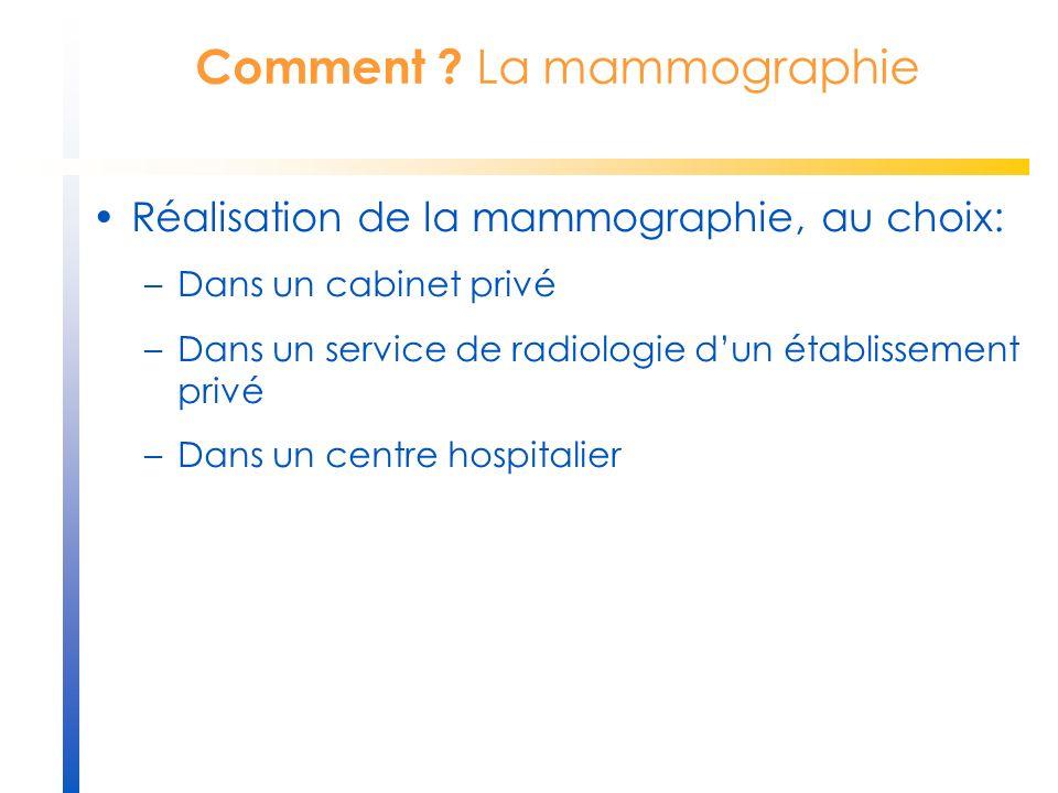 Comment ? La mammographie Réalisation de la mammographie, au choix: –Dans un cabinet privé –Dans un service de radiologie dun établissement privé –Dan