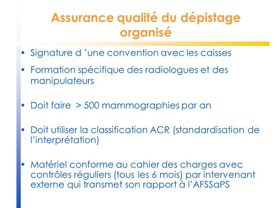 Assurance qualité du dépistage organisé Signature d une convention avec les caisses Formation spécifique des radiologues et des manipulateurs Doit fai
