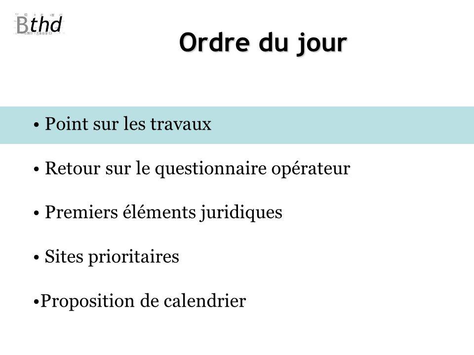 Ordre du jour Point sur les travaux Retour sur le questionnaire opérateur Premiers éléments juridiques Sites prioritaires Proposition de calendrier