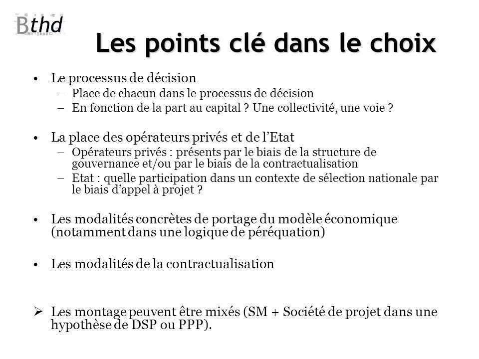 Les points clé dans le choix Le processus de décision –Place de chacun dans le processus de décision –En fonction de la part au capital ? Une collecti