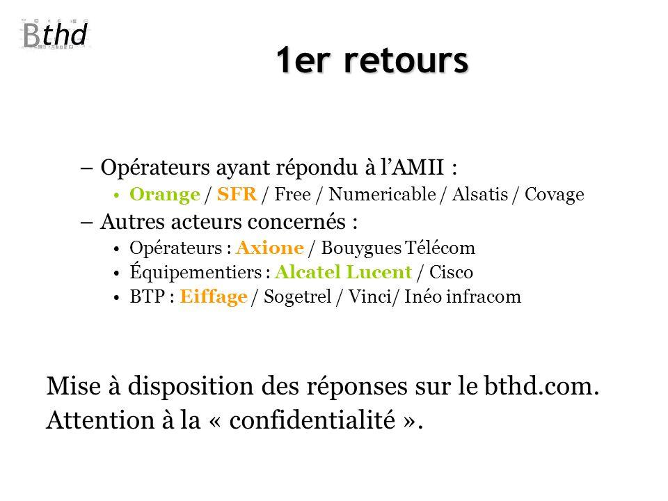 1er retours –Opérateurs ayant répondu à lAMII : Orange / SFR / Free / Numericable / Alsatis / Covage –Autres acteurs concernés : Opérateurs : Axione /