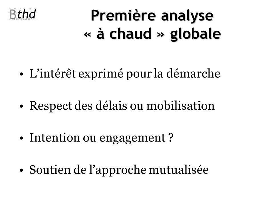 Première analyse « à chaud » globale Lintérêt exprimé pour la démarche Respect des délais ou mobilisation Intention ou engagement ? Soutien de lapproc