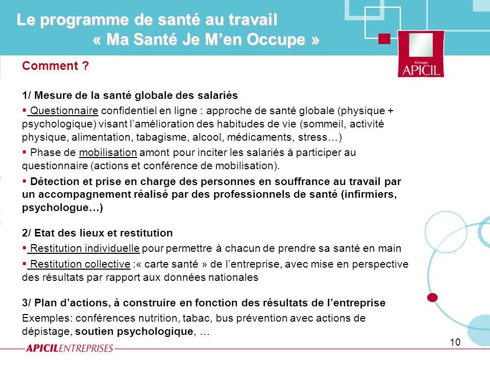 10 Comment ? 1/ Mesure de la santé globale des salariés Questionnaire confidentiel en ligne : approche de santé globale (physique + psychologique) vis