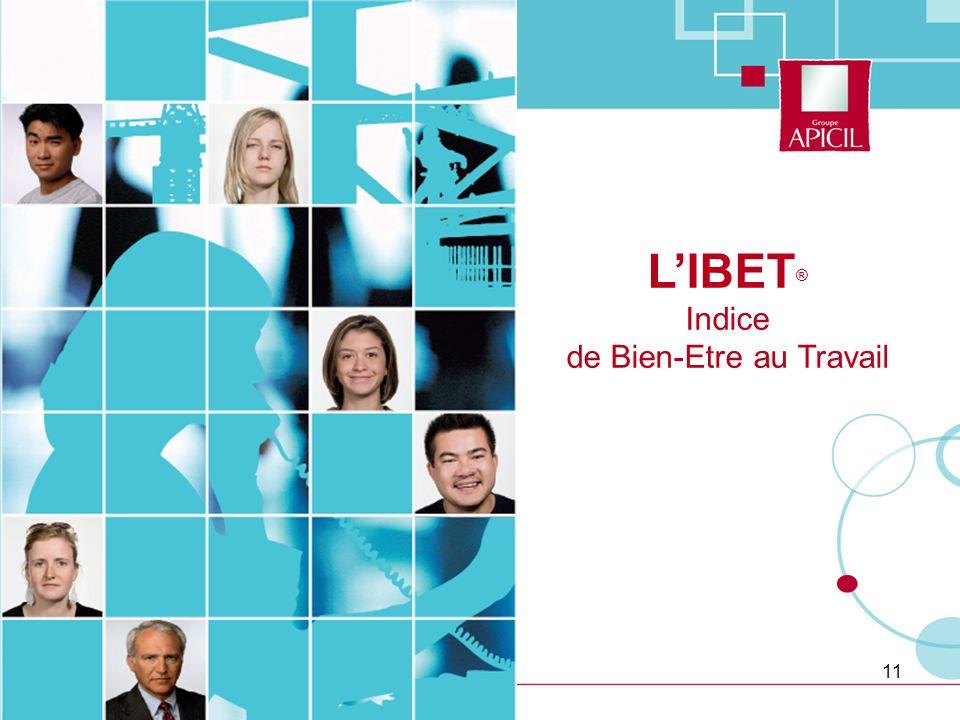 11 LIBET ® Indice de Bien-Etre au Travail