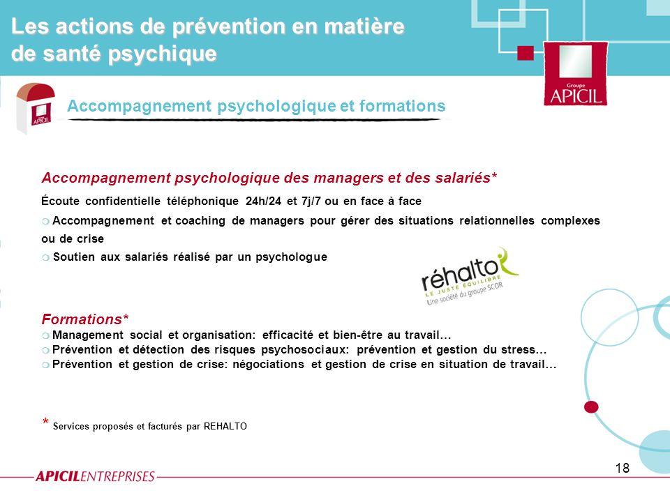 18 Les actions de prévention en matière de santé psychique Accompagnement psychologique et formations Accompagnement psychologique des managers et des