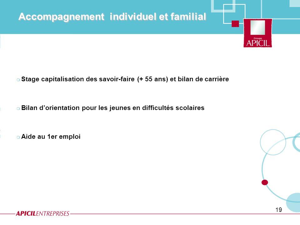19 Accompagnementindividuel et familial Accompagnement individuel et familial Stage capitalisation des savoir-faire (+ 55 ans) et bilan de carrière Bi