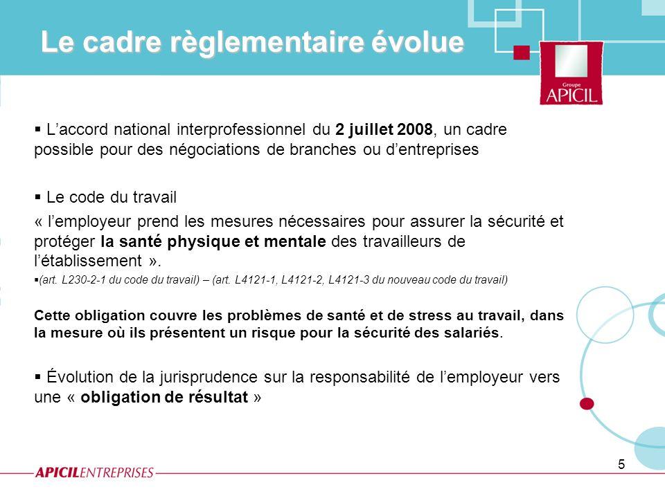 5 Le cadre règlementaire évolue Laccord national interprofessionnel du 2 juillet 2008, un cadre possible pour des négociations de branches ou dentrepr