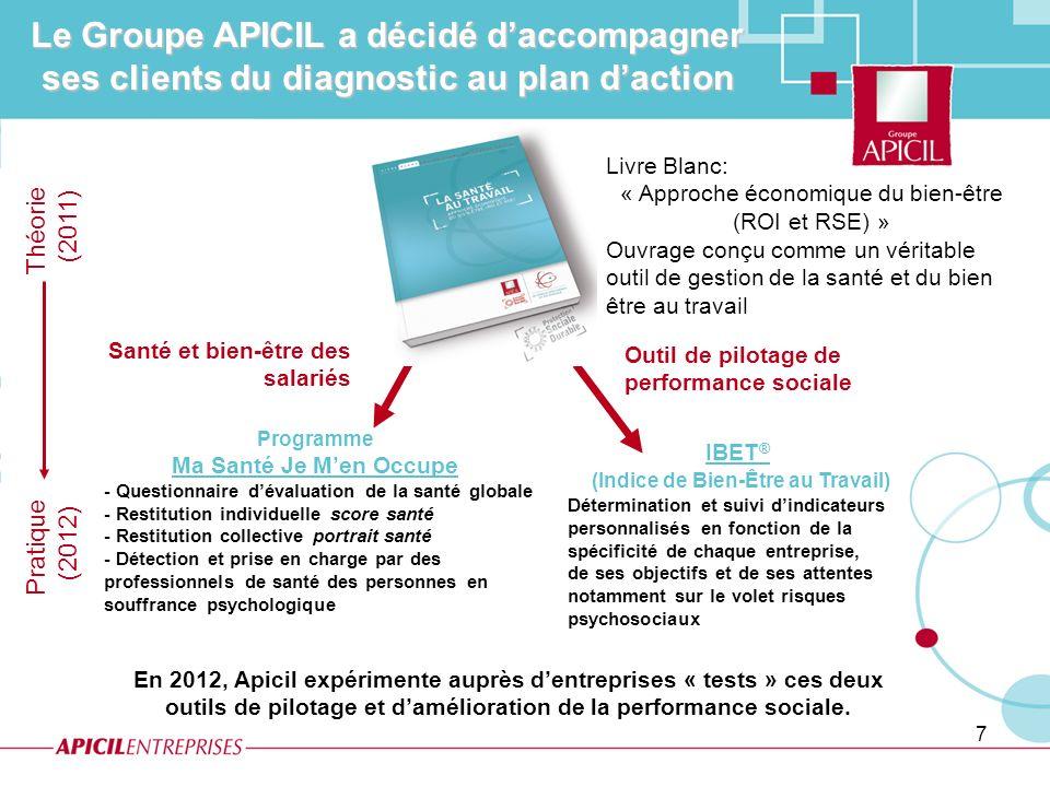 7 Livre Blanc: « Approche économique du bien-être (ROI et RSE) » Ouvrage conçu comme un véritable outil de gestion de la santé et du bien être au trav