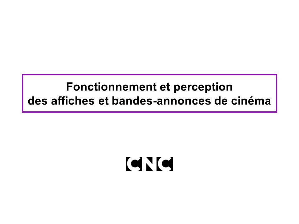 Fonctionnement et perception des affiches et bandes-annonces de cinéma