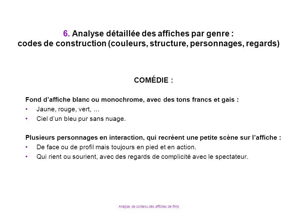 Analyse de contenu des affiches de films 6. Analyse détaillée des affiches par genre : codes de construction (couleurs, structure, personnages, regard