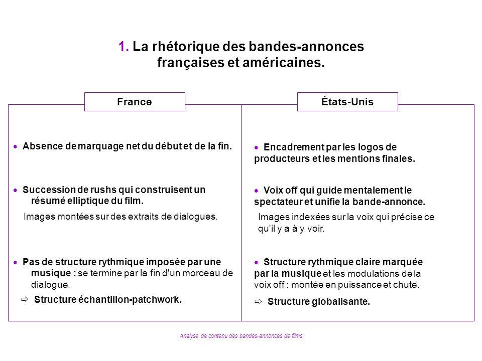Analyse de contenu des bandes-annonces de films 1. La rhétorique des bandes-annonces françaises et américaines. États-Unis Absence de marquage net du