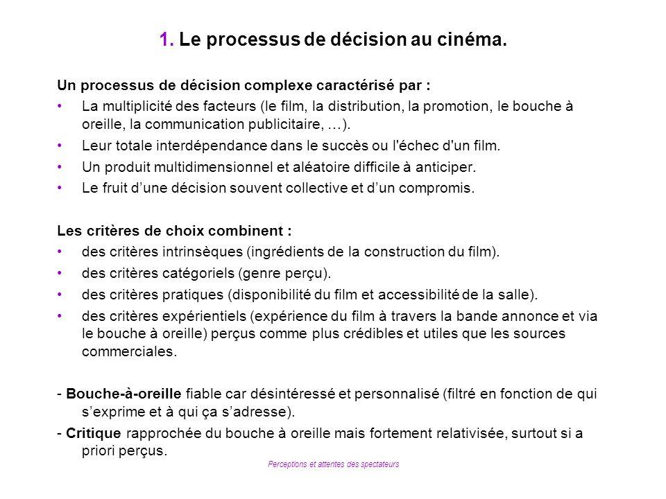 Perceptions et attentes des spectateurs 1. Le processus de décision au cinéma. Un processus de décision complexe caractérisé par : La multiplicité des