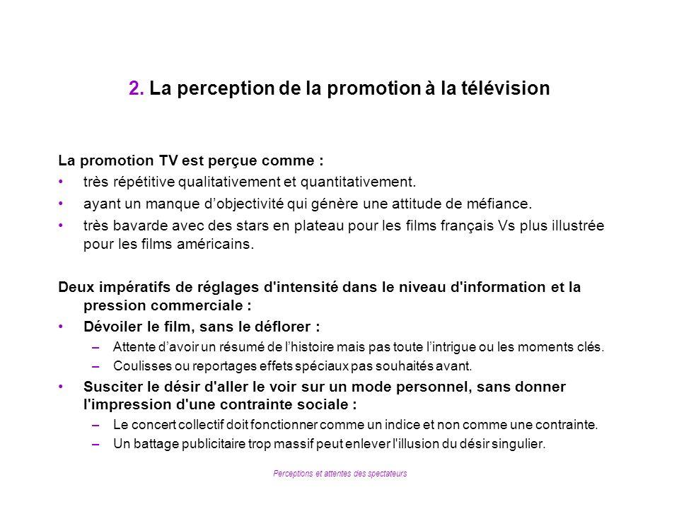 Perceptions et attentes des spectateurs 2. La perception de la promotion à la télévision La promotion TV est perçue comme : très répétitive qualitativ