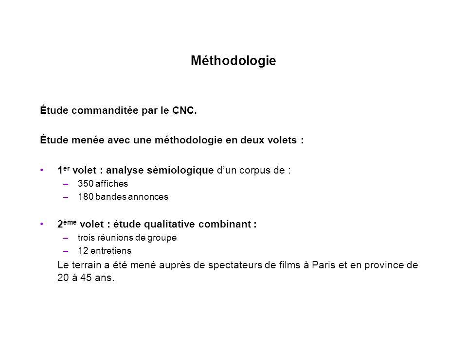 Méthodologie Étude commanditée par le CNC. Étude menée avec une méthodologie en deux volets : 1 er volet : analyse sémiologique dun corpus de : –350 a