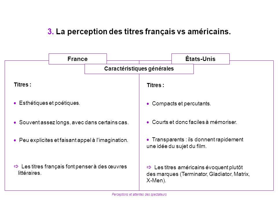 Perceptions et attentes des spectateurs 3. La perception des titres français vs américains. États-Unis Titres : Esthétiques et poétiques. Souvent asse