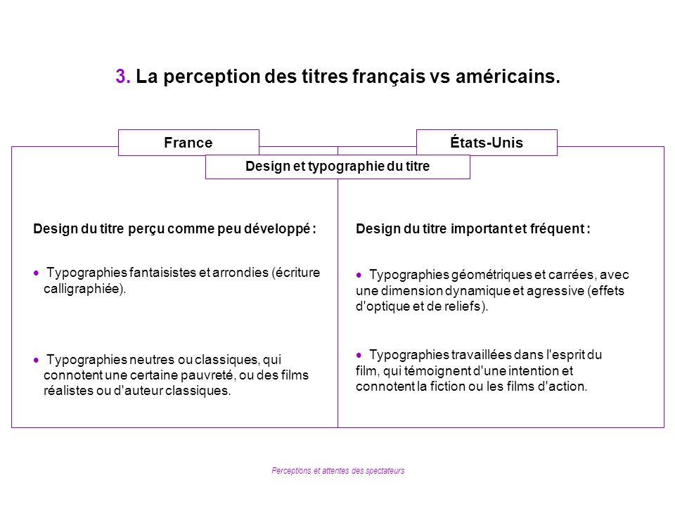 Perceptions et attentes des spectateurs 3. La perception des titres français vs américains. États-Unis Design du titre perçu comme peu développé : Typ