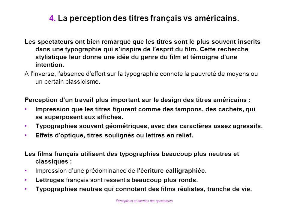 Perceptions et attentes des spectateurs 4. La perception des titres français vs américains. Les spectateurs ont bien remarqué que les titres sont le p