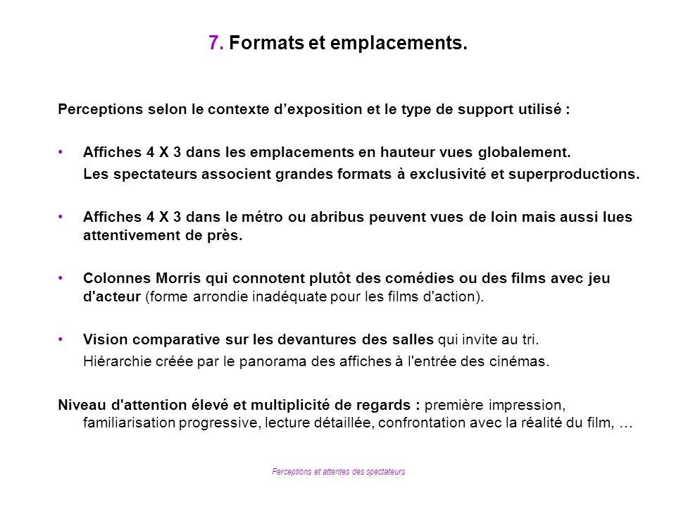 Perceptions et attentes des spectateurs 7. Formats et emplacements. Perceptions selon le contexte dexposition et le type de support utilisé : Affiches
