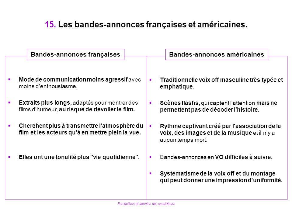 Perceptions et attentes des spectateurs 15. Les bandes-annonces françaises et américaines. Traditionnelle voix off masculine très typée et emphatique.