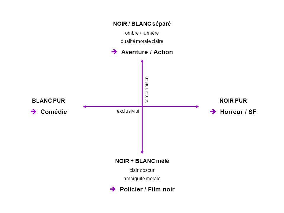 NOIR / BLANC séparé ombre / lumière dualité morale claire Aventure / Action NOIR + BLANC mêlé clair-obscur ambiguïté morale Policier / Film noir NOIR