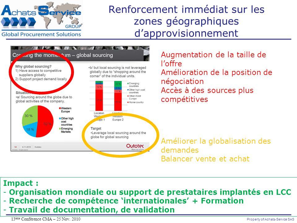 Property of Achats-Service SAS 13 ème Conférence CMA – 25 Nov. 2010 Renforcement immédiat sur les zones géographiques dapprovisionnement Augmentation
