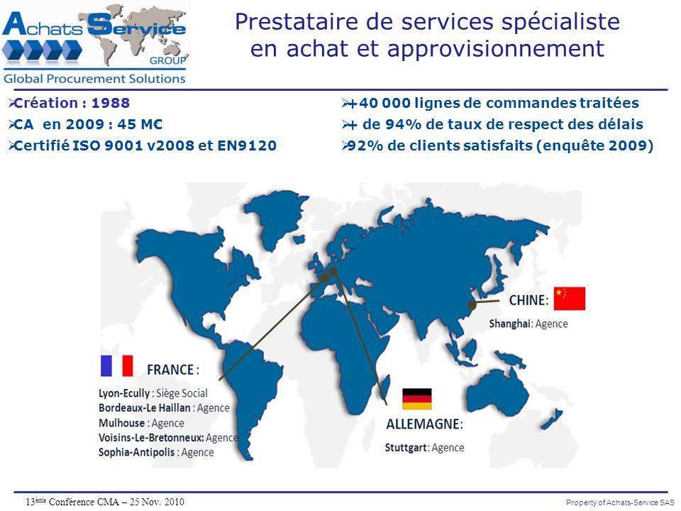 Property of Achats-Service SAS 13 ème Conférence CMA – 25 Nov. 2010 Création : 1988 CA en 2009 : 45 M Certifié ISO 9001 v2008 et EN9120 +40 000 lignes