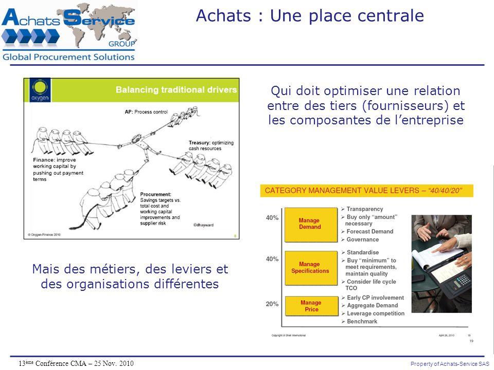 Property of Achats-Service SAS 13 ème Conférence CMA – 25 Nov. 2010 Achats : Une place centrale Mais des métiers, des leviers et des organisations dif
